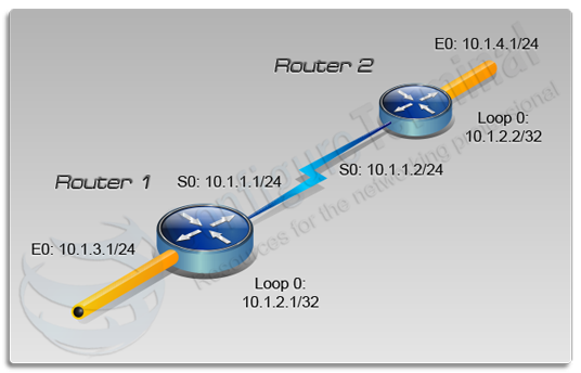 0x2101 binary options