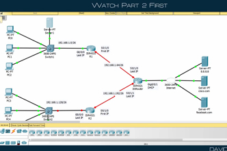 Free Packet Tracer labs: IPv6 configuration and assessment